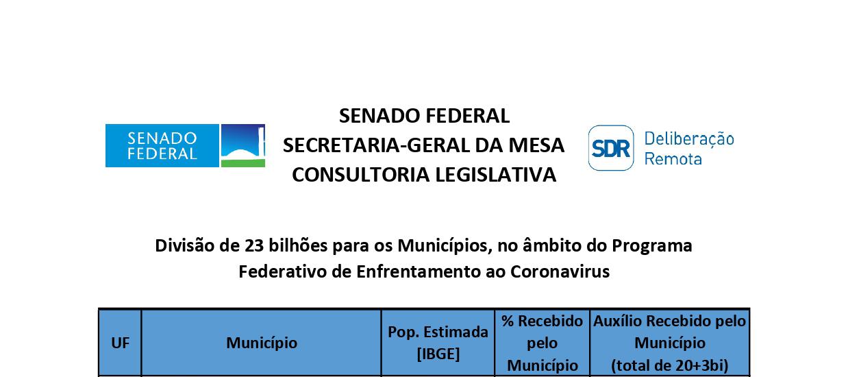 distMunicípios - SGM - 2020.05.03 (23bi) (1)_pages-to-jpg-0001